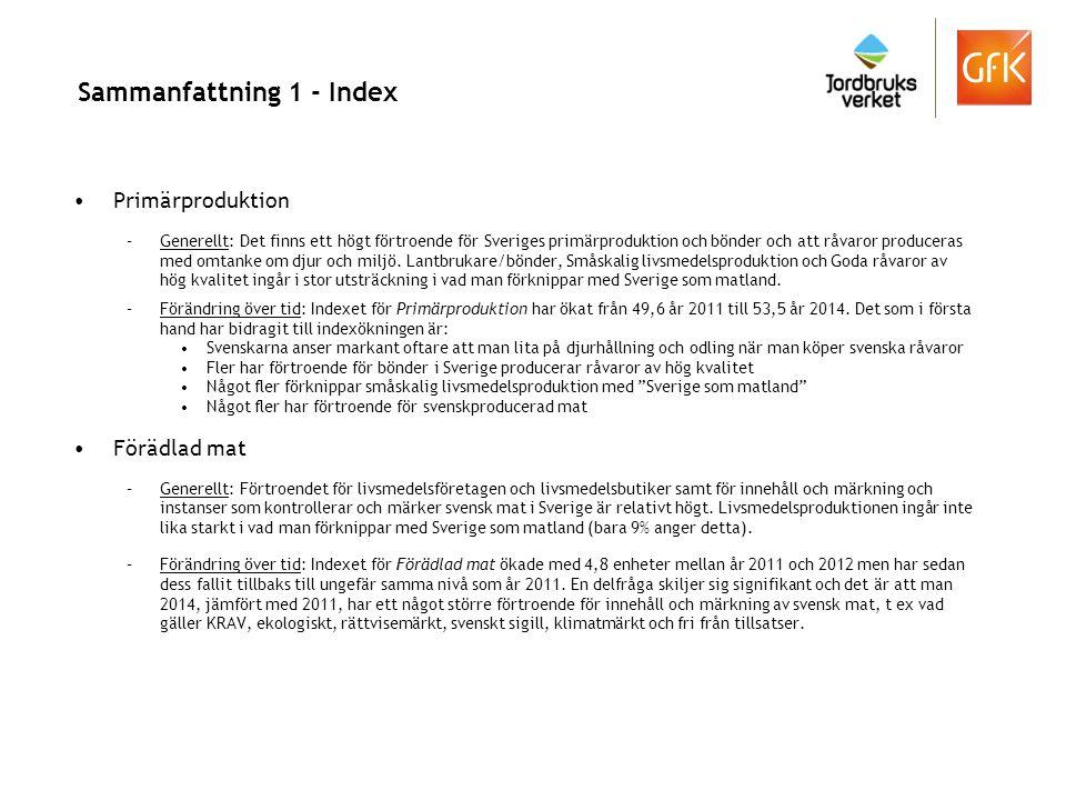 Sammanfattning 1 - Index