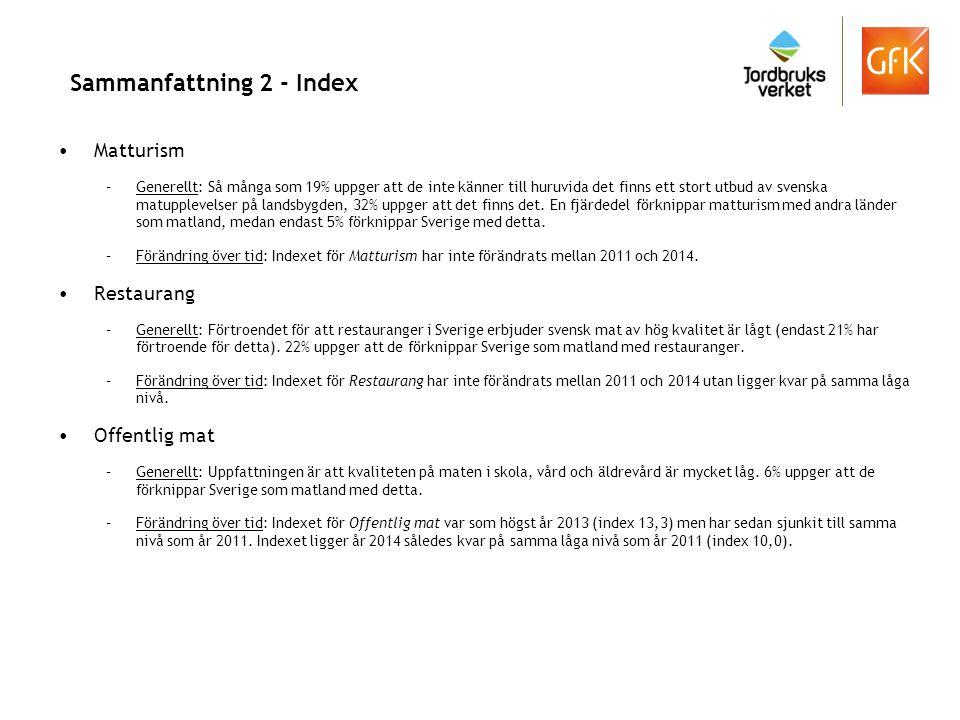 Sammanfattning 2 - Index