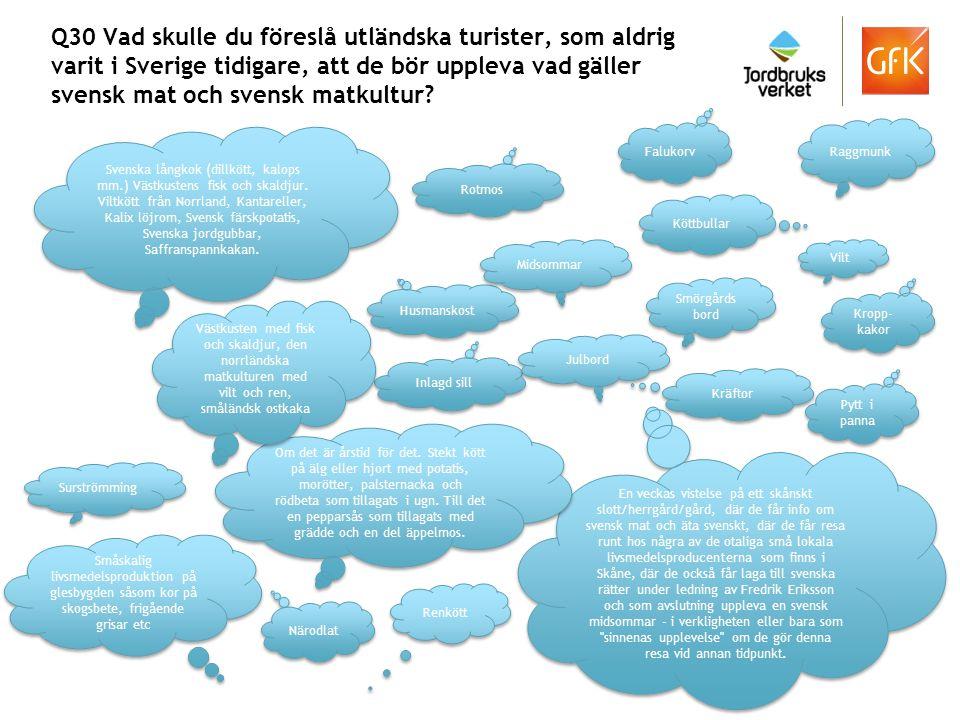 Q30 Vad skulle du föreslå utländska turister, som aldrig varit i Sverige tidigare, att de bör uppleva vad gäller svensk mat och svensk matkultur