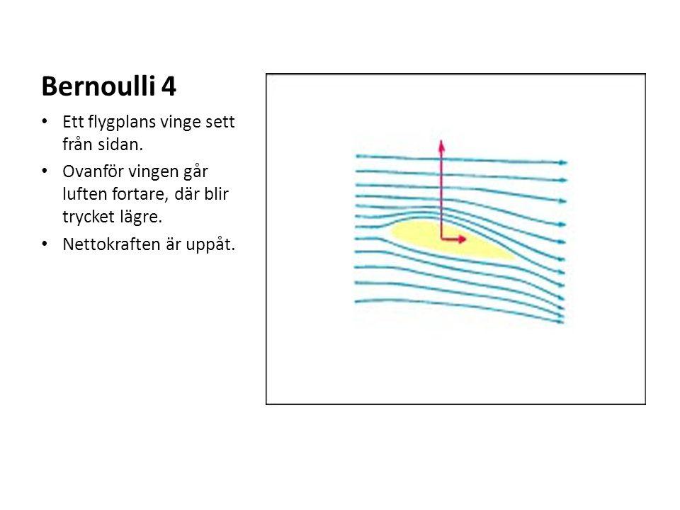Bernoulli 4 Ett flygplans vinge sett från sidan.