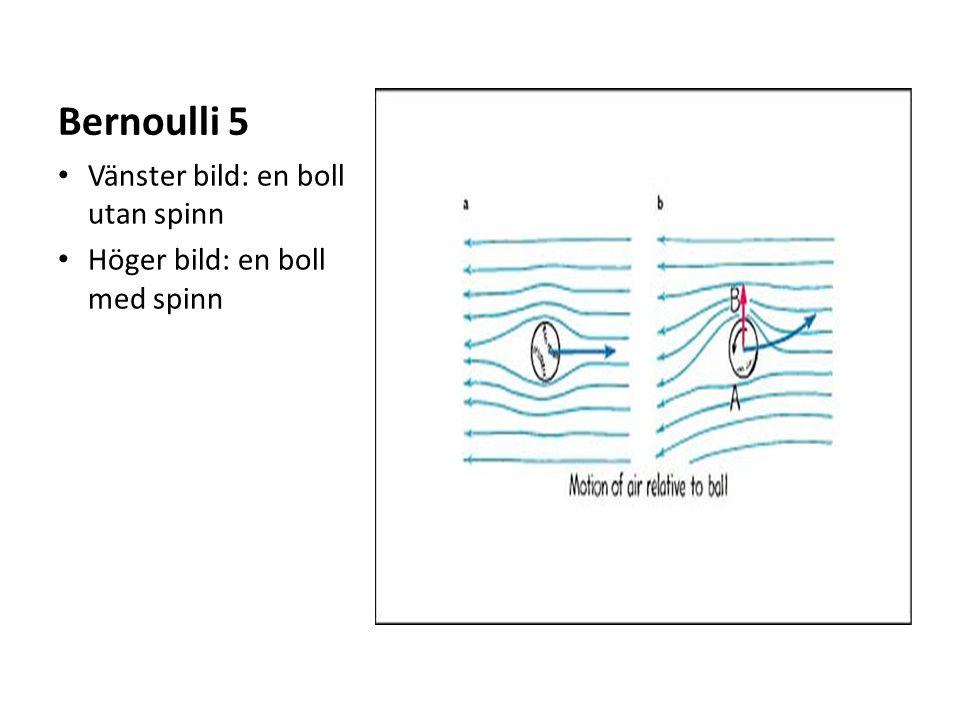 Bernoulli 5 Vänster bild: en boll utan spinn