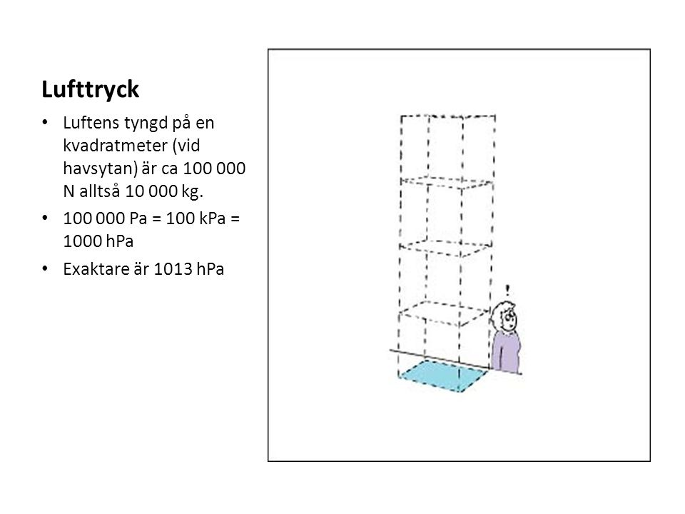 Lufttryck Luftens tyngd på en kvadratmeter (vid havsytan) är ca 100 000 N alltså 10 000 kg. 100 000 Pa = 100 kPa = 1000 hPa.