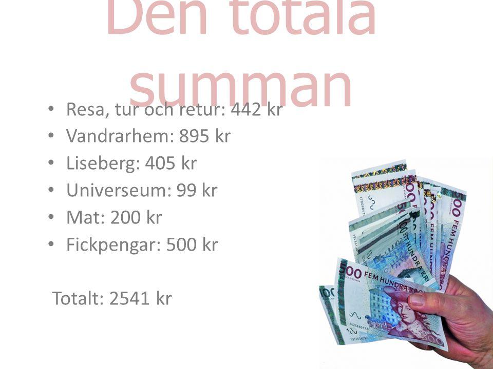 Den totala summan Resa, tur och retur: 442 kr Vandrarhem: 895 kr