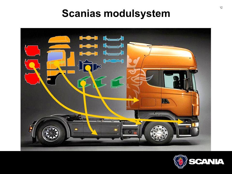 Scanias modulsystem Modulsystemet.