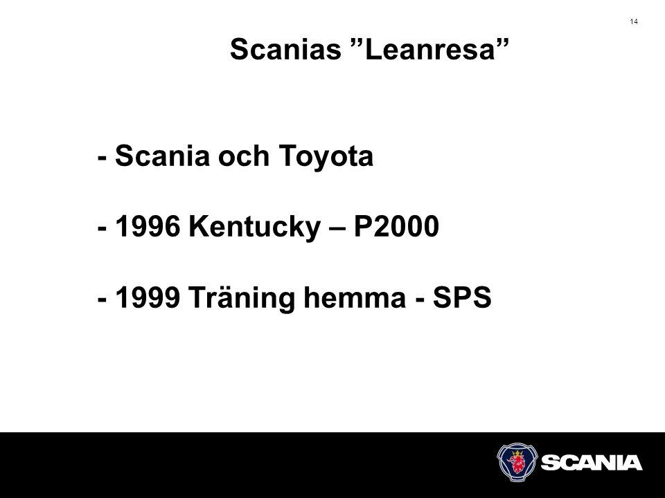 Scanias Leanresa - Scania och Toyota - 1996 Kentucky – P2000 - 1999 Träning hemma - SPS