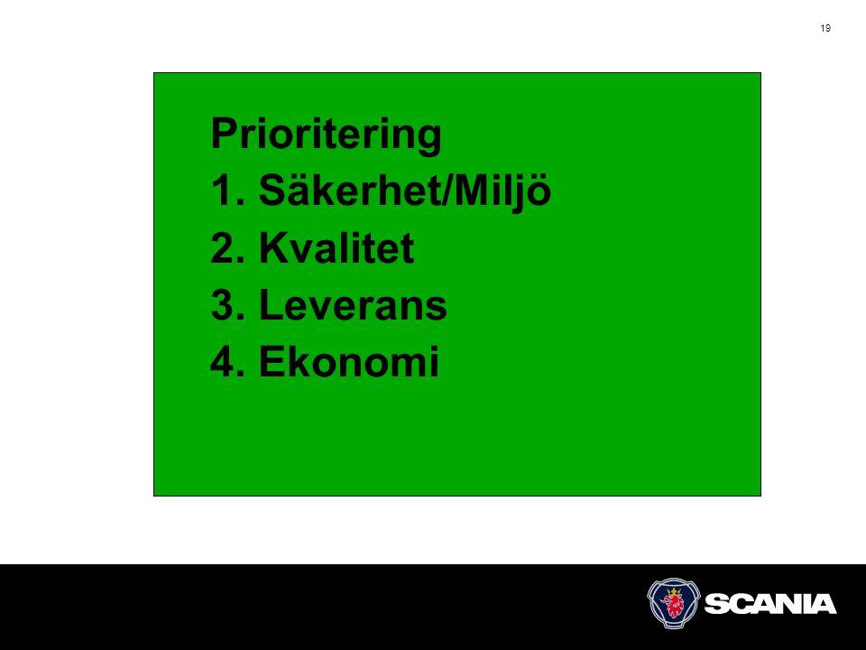 Prioritering 1. Säkerhet/Miljö 2. Kvalitet 3. Leverans 4. Ekonomi
