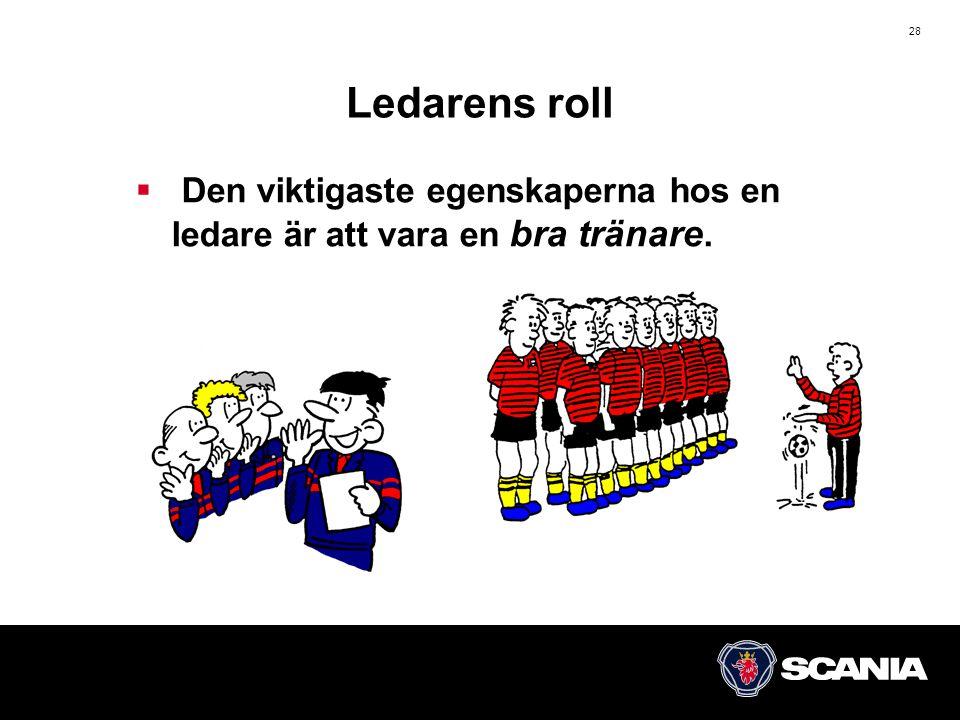 Ledarens roll Den viktigaste egenskaperna hos en ledare är att vara en bra tränare. Lärarhandledning.