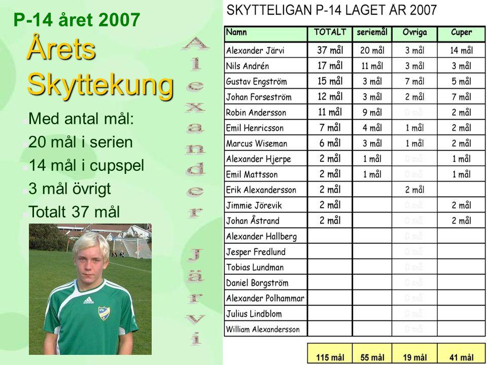 Årets Skyttekung Alexander Järvi P-14 året 2007 Med antal mål: