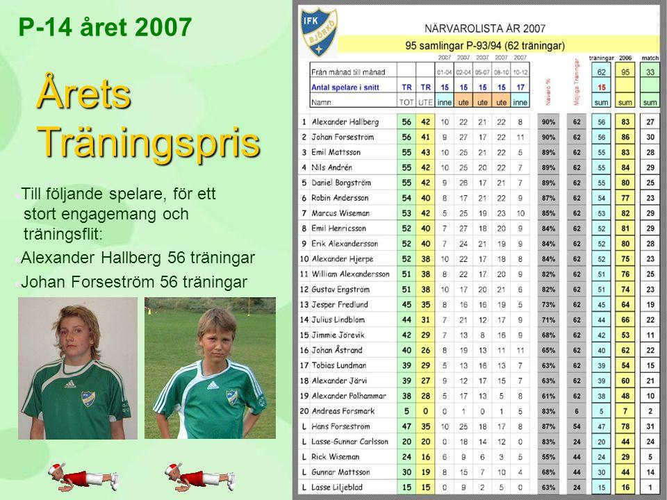 Årets Träningspris P-14 året 2007