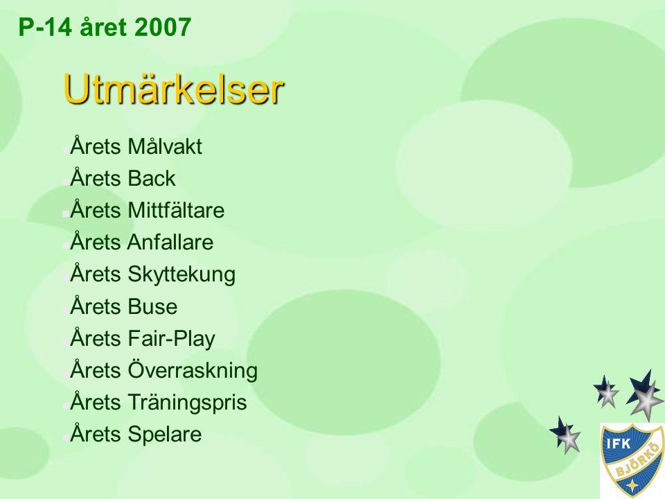 Utmärkelser P-14 året 2007 Årets Målvakt Årets Back Årets Mittfältare
