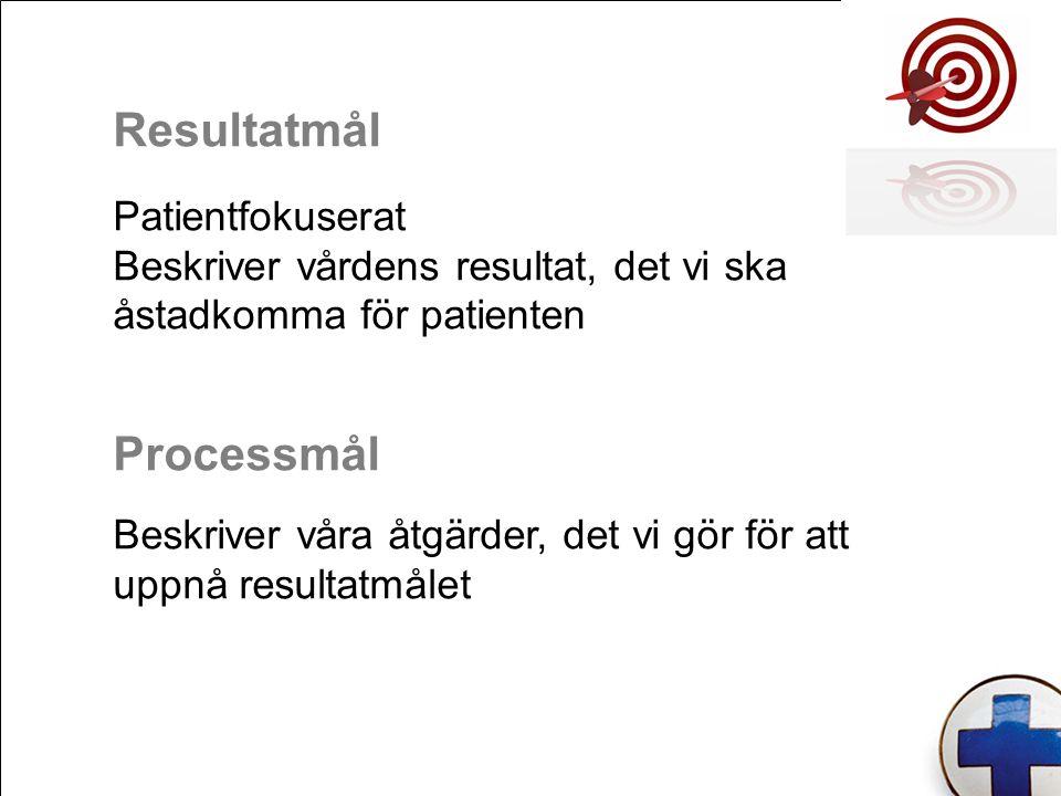 Resultatmål Patientfokuserat Beskriver vårdens resultat, det vi ska åstadkomma för patienten