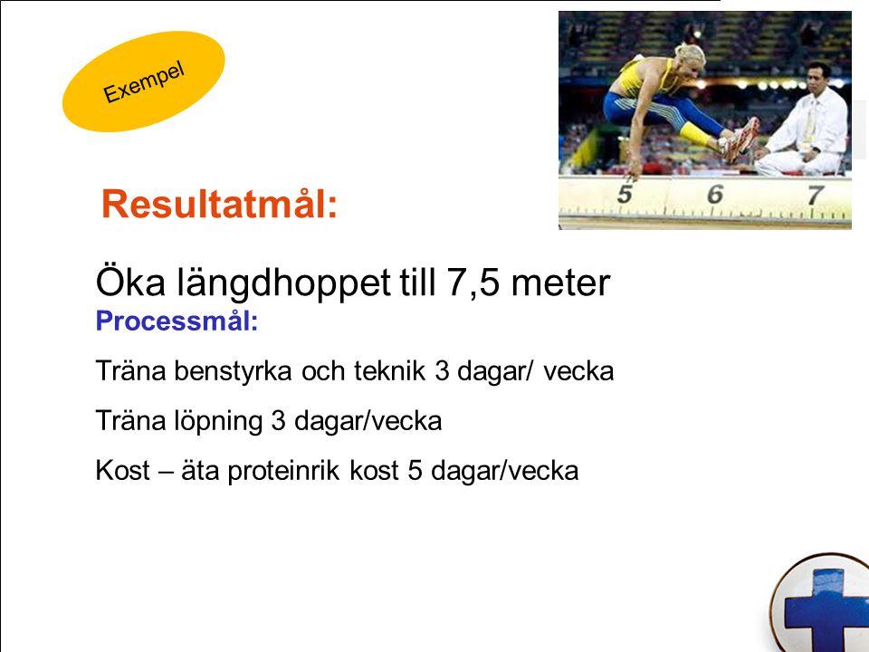 Resultatmål: Öka längdhoppet till 7,5 meter Processmål: