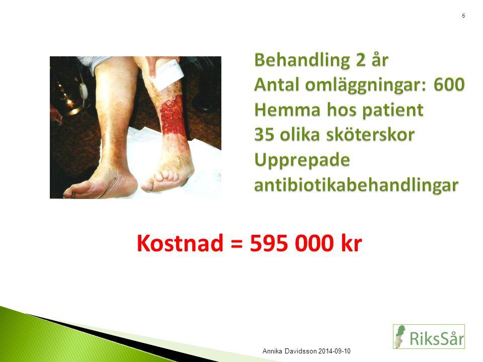 6 Behandling 2 år Antal omläggningar: 600 Hemma hos patient 35 olika sköterskor Upprepade antibiotikabehandlingar.