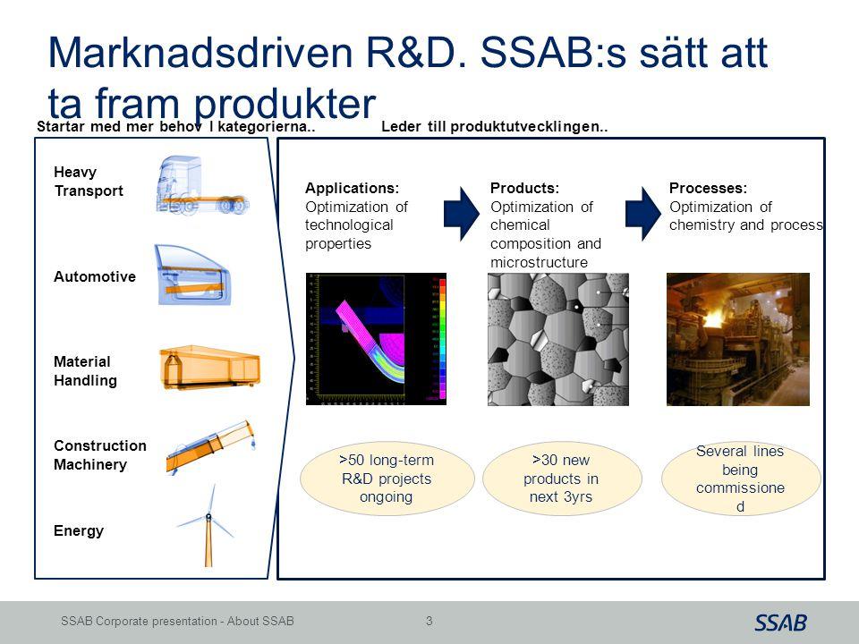 Marknadsdriven R&D. SSAB:s sätt att ta fram produkter