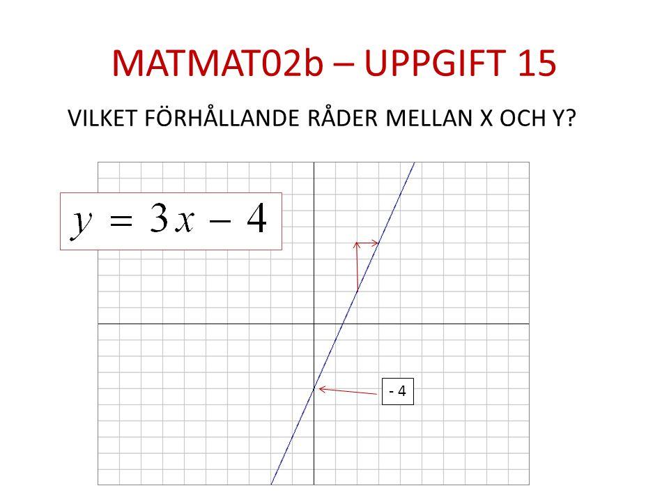 MATMAT02b – UPPGIFT 15 VILKET FÖRHÅLLANDE RÅDER MELLAN X OCH Y - 4