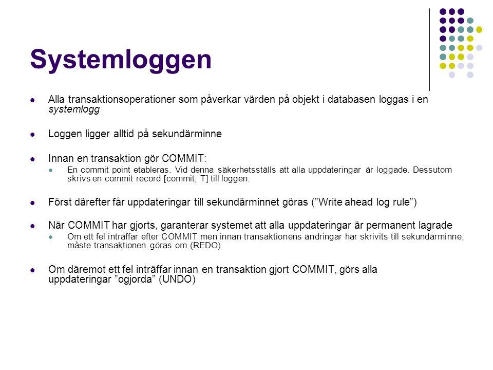 Systemloggen Alla transaktionsoperationer som påverkar värden på objekt i databasen loggas i en systemlogg.