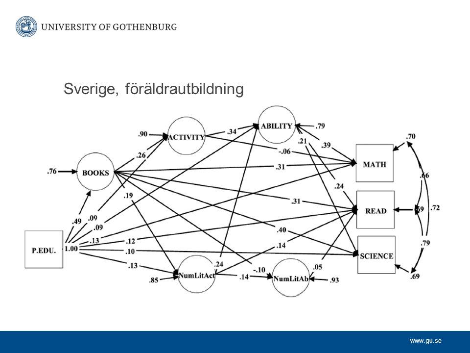 Sverige, föräldrautbildning