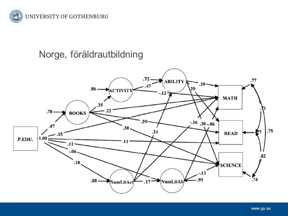 Norge, föräldrautbildning