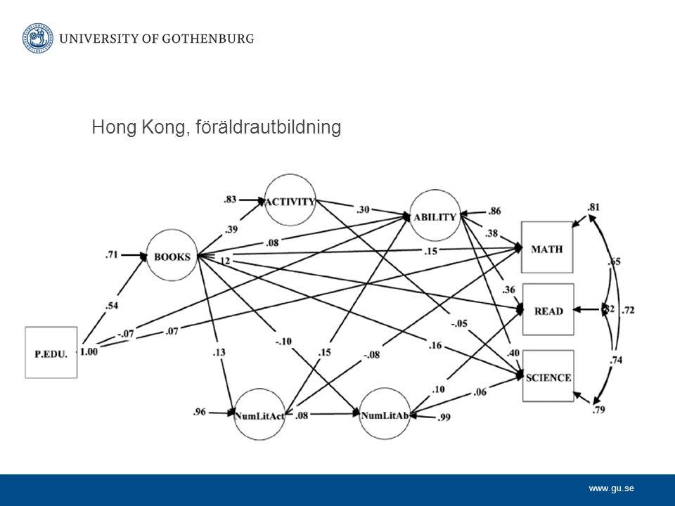 Hong Kong, föräldrautbildning