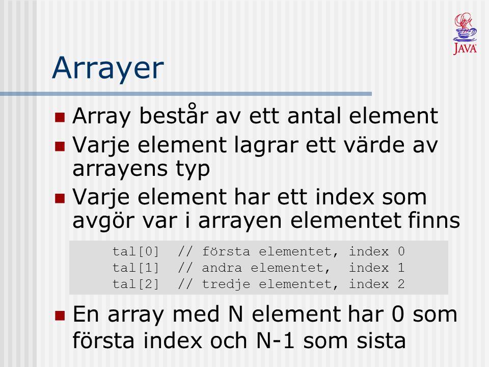 Arrayer Array består av ett antal element