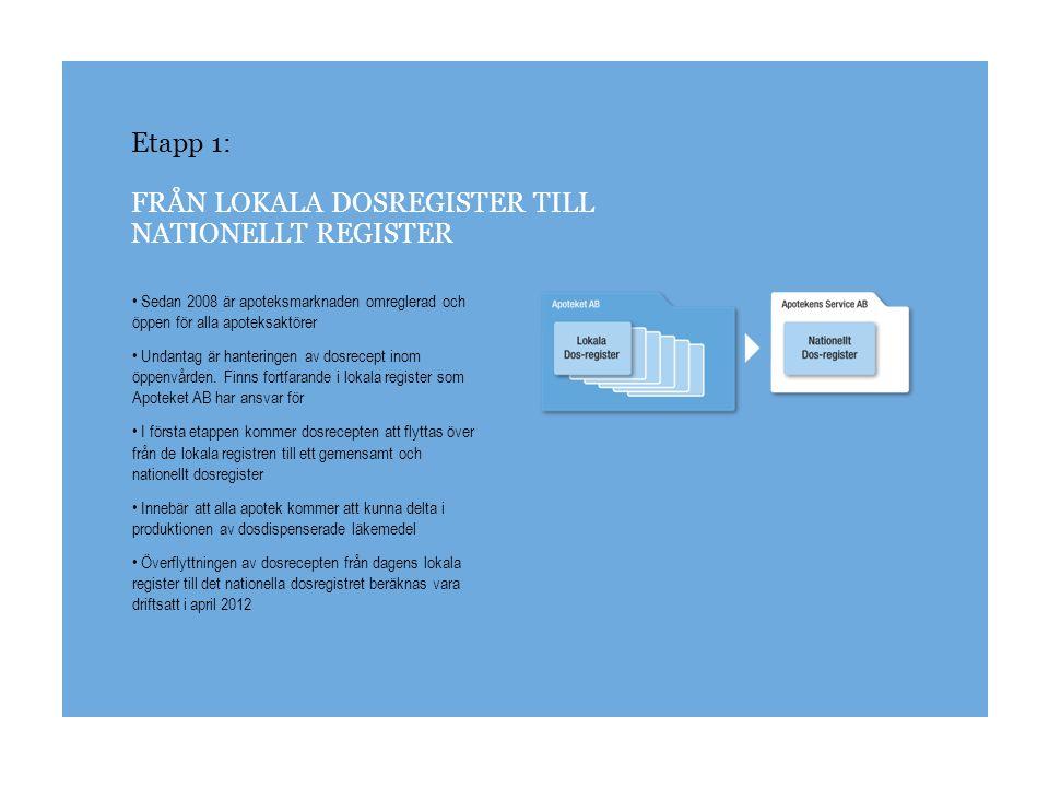 Etapp 1: FRÅN LOKALA DOSREGISTER TILL NATIONELLT REGISTER