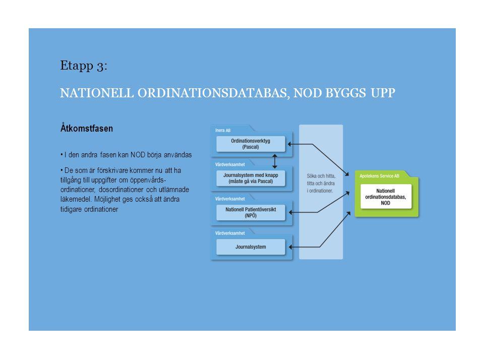 Etapp 3: NATIONELL ORDINATIONSDATABAS, NOD BYGGS UPP