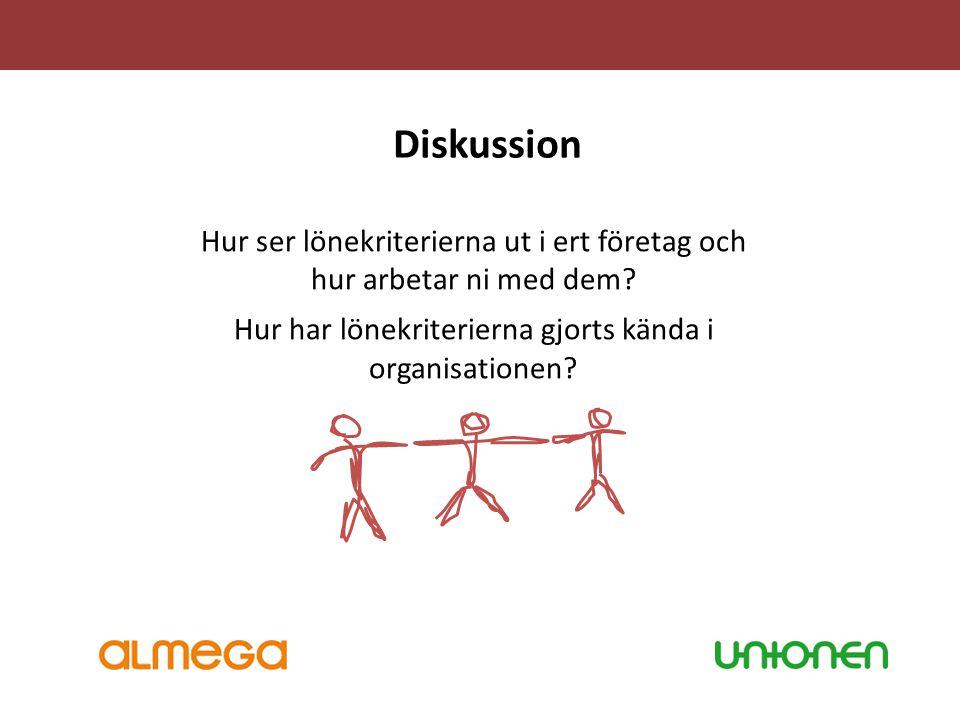 Diskussion Hur ser lönekriterierna ut i ert företag och hur arbetar ni med dem Hur har lönekriterierna gjorts kända i organisationen