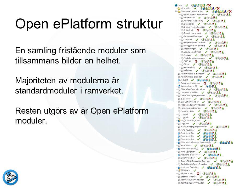 Open ePlatform struktur