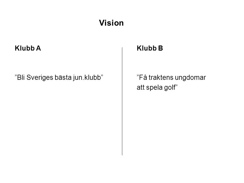 Vision Klubb A Klubb B Bli Sveriges bästa jun.klubb Få traktens ungdomar att spela golf