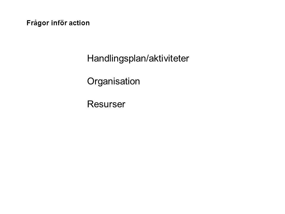 Handlingsplan/aktiviteter Organisation Resurser