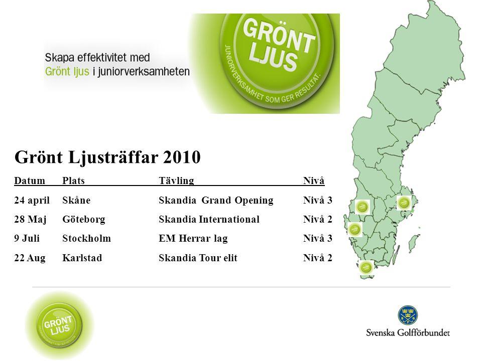 Grönt Ljusträffar 2010 Datum Plats Tävling Nivå