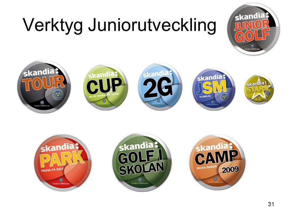 Verktyg Juniorutveckling