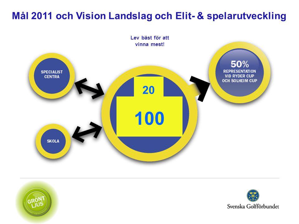 Mål 2011 och Vision Landslag och Elit- & spelarutveckling
