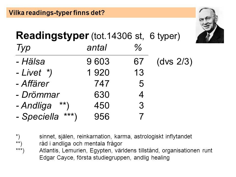 Readingstyper (tot.14306 st, 6 typer)