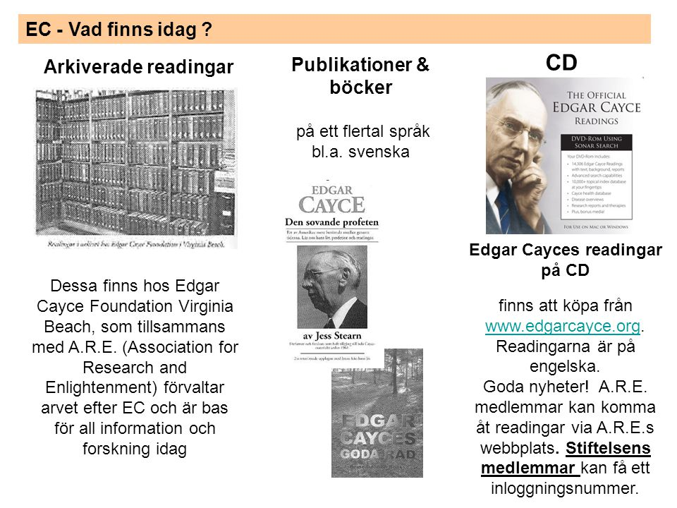 Publikationer & böcker Edgar Cayces readingar på CD