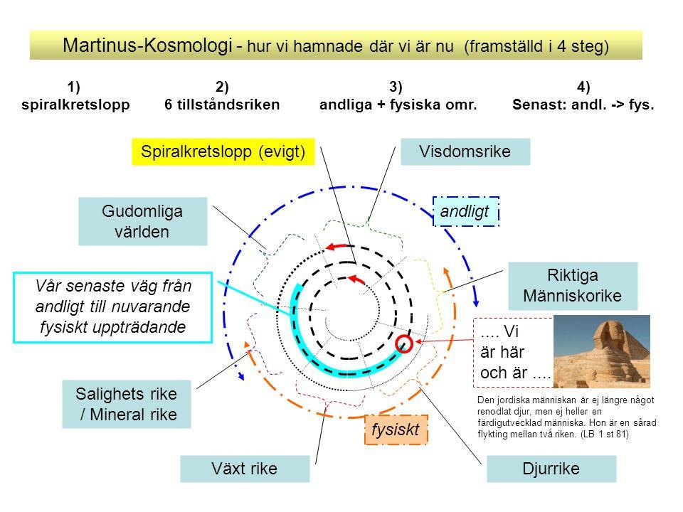 Martinus-Kosmologi - hur vi hamnade där vi är nu (framställd i 4 steg)