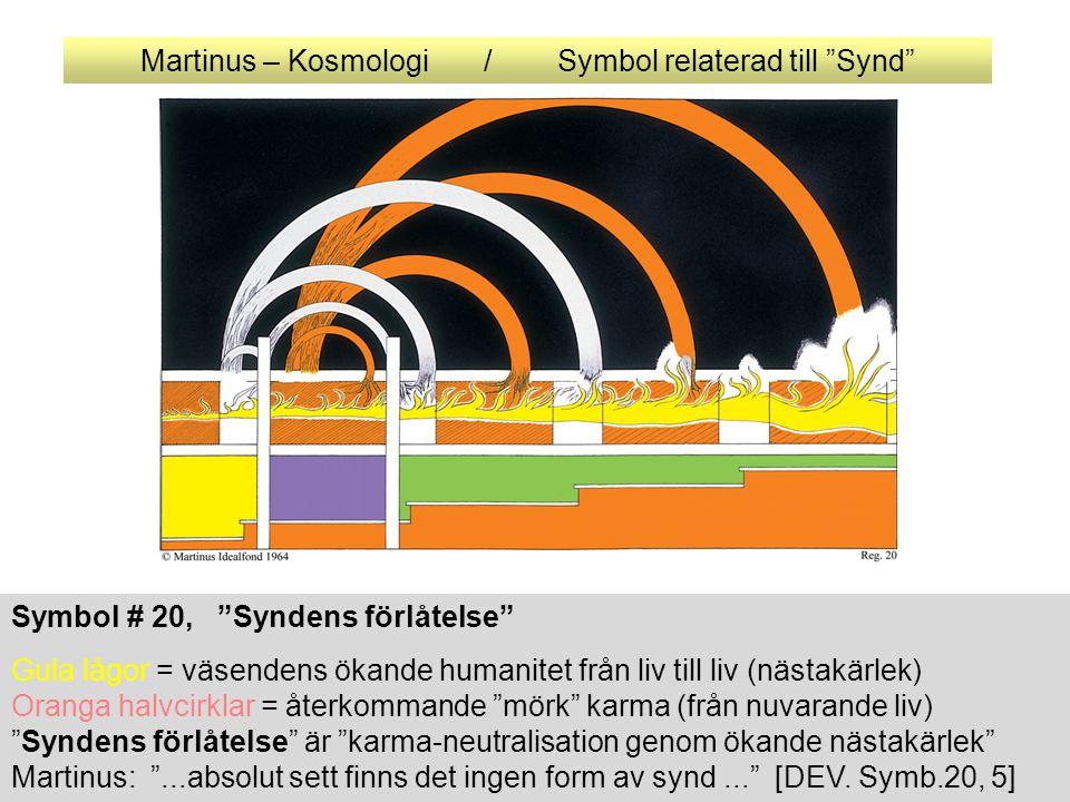 Martinus – Kosmologi / Symbol relaterad till Synd