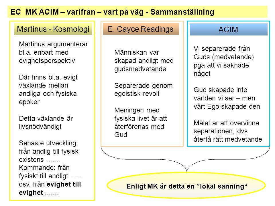 EC MK ACIM – varifrån – vart på väg - Sammanställning