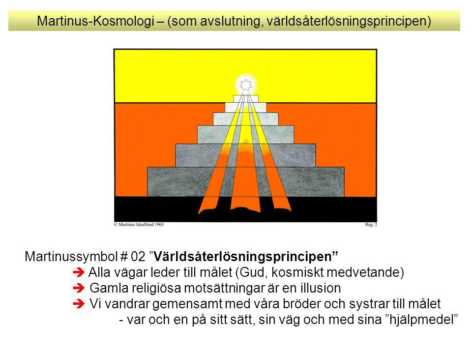 Martinus-Kosmologi – (som avslutning, världsåterlösningsprincipen)