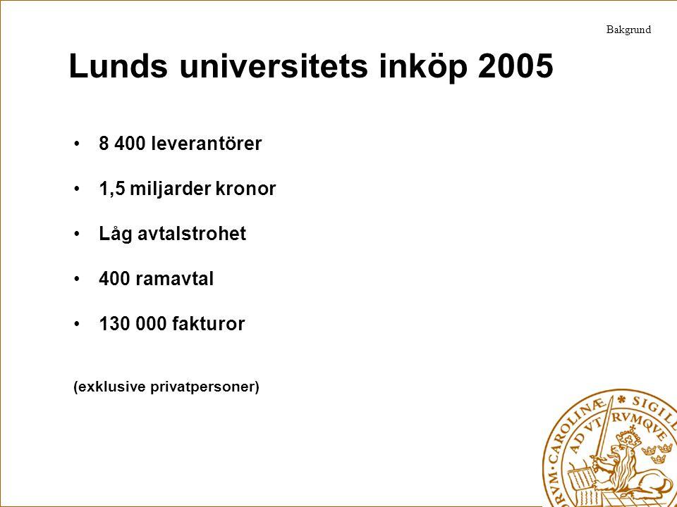 Lunds universitets inköp 2005