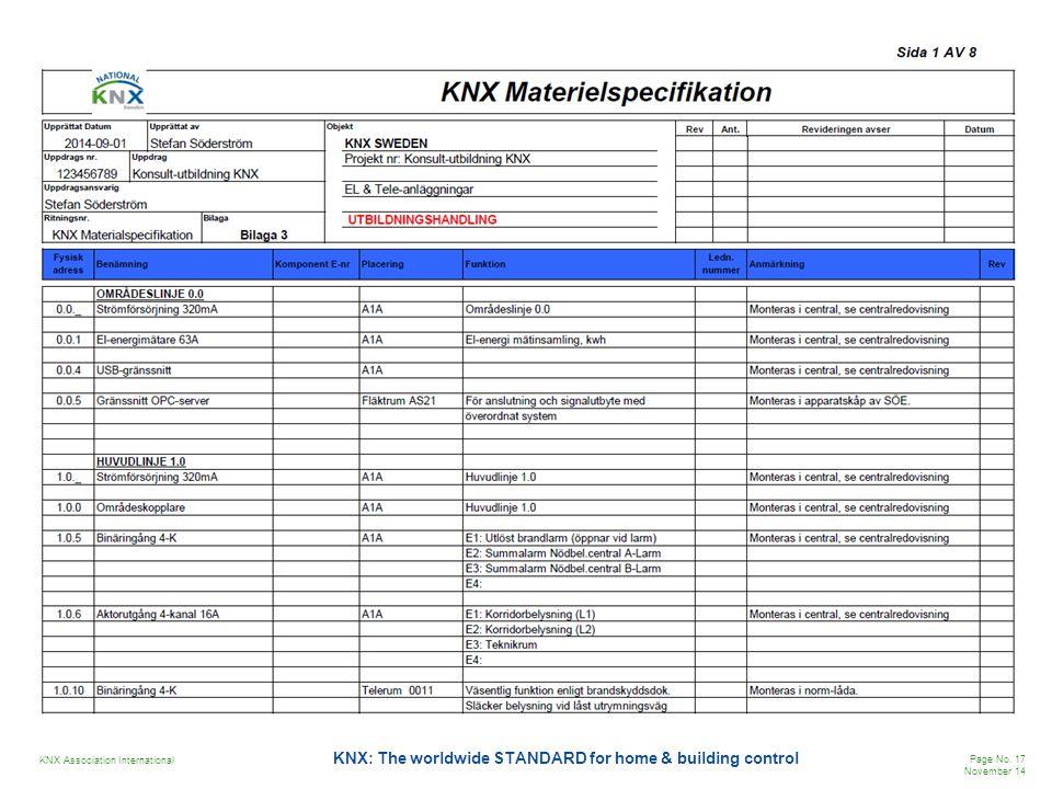 En materielspecification kan vara bra att upprätta och i detta exempel har man förutom vilken central apparaten ska installeras i även angett var i KNX-systemets topologi den hör hemma samt vilken fysisk (individuell) adress den ska ha.