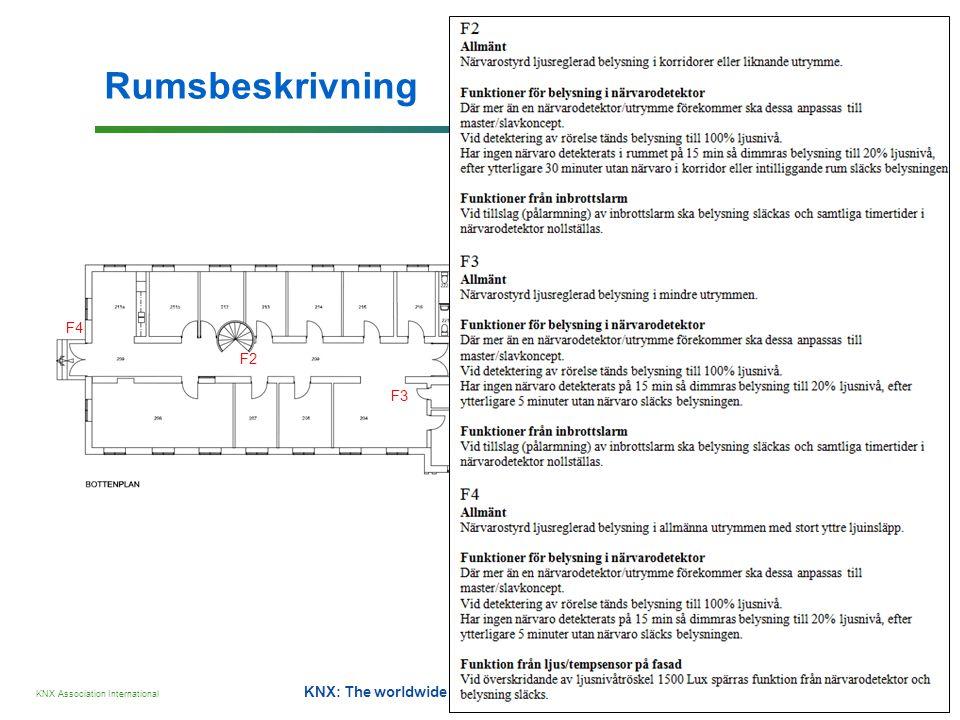 Rumsbeskrivning F4. F2. F3.