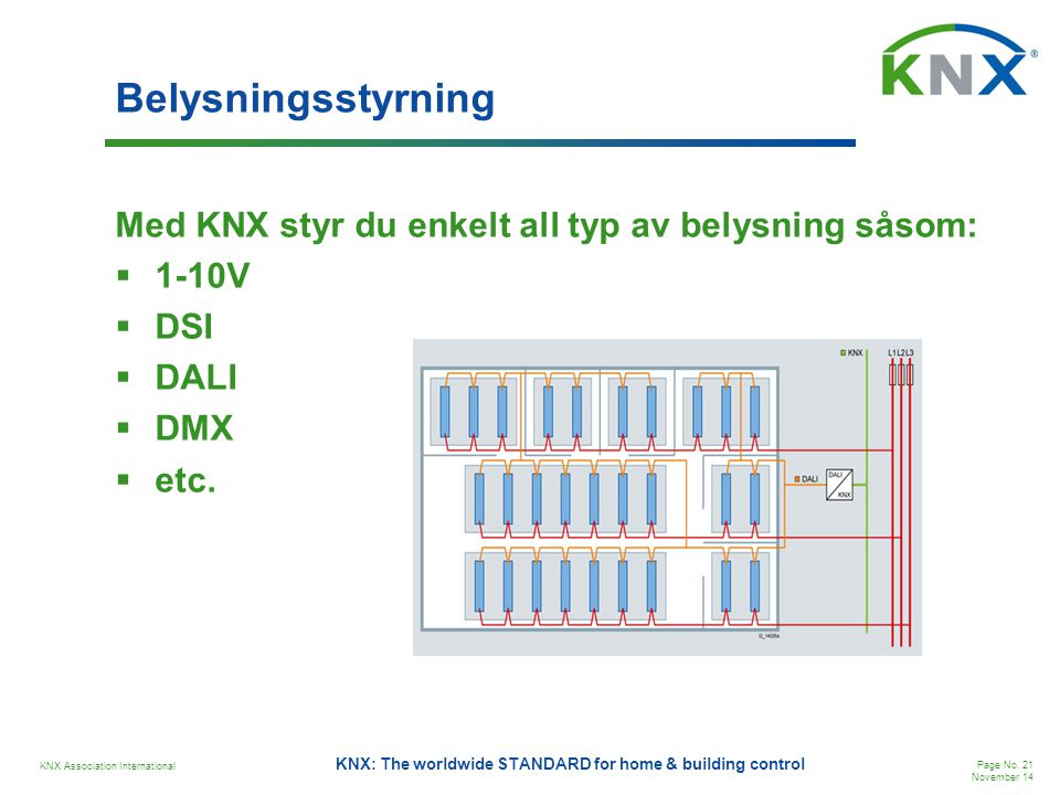 Belysningsstyrning Med KNX styr du enkelt all typ av belysning såsom: