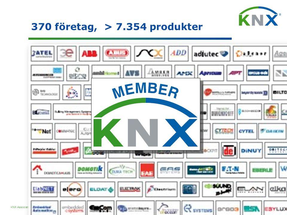 370 företag, > 7.354 produkter