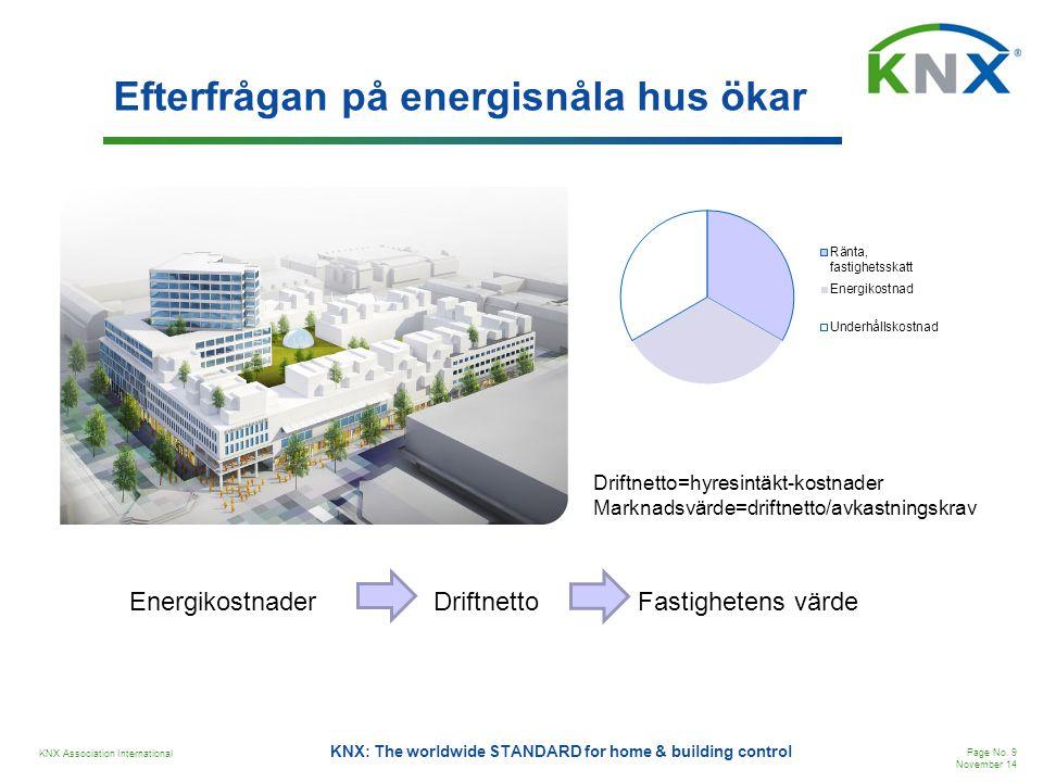 Efterfrågan på energisnåla hus ökar