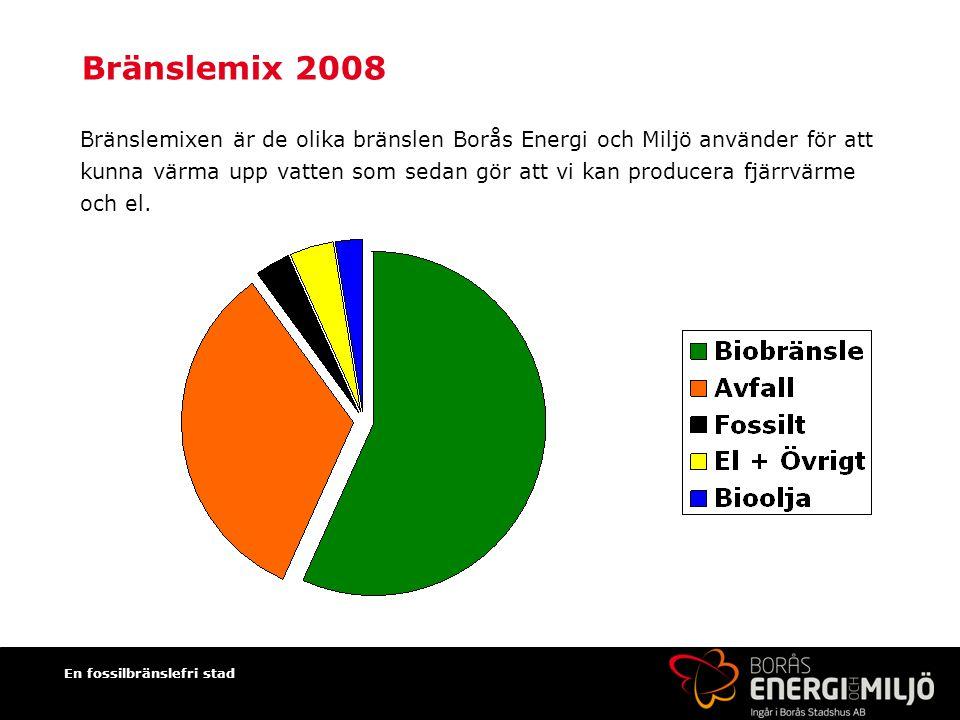 Bränslemix 2008