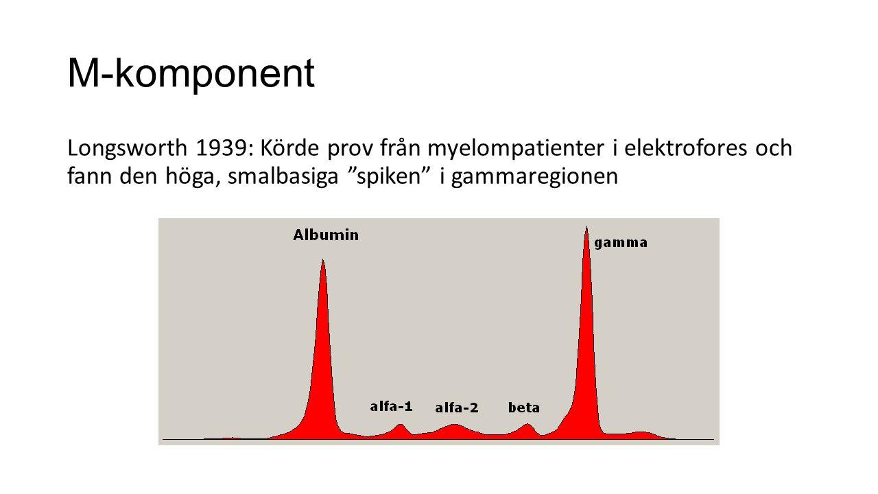M-komponent Longsworth 1939: Körde prov från myelompatienter i elektrofores och fann den höga, smalbasiga spiken i gammaregionen.