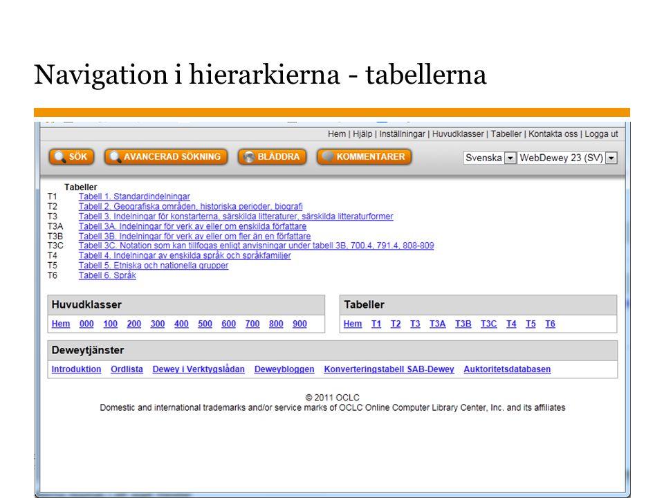 Navigation i hierarkierna - tabellerna