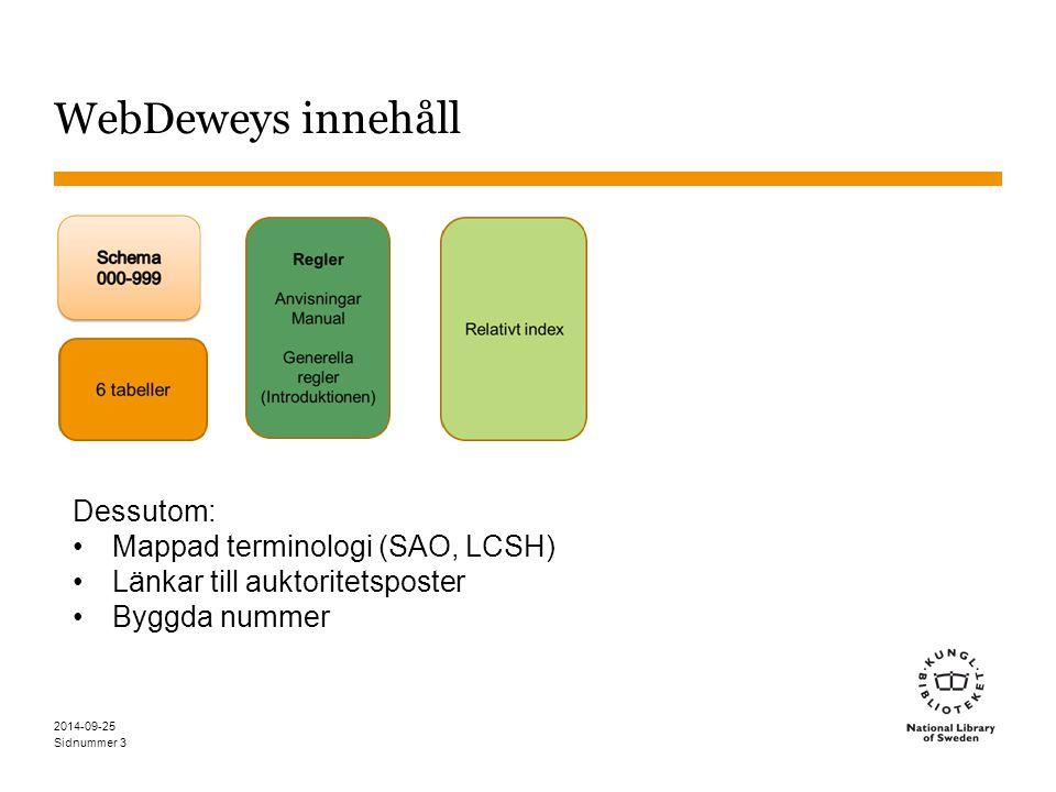WebDeweys innehåll Dessutom: Mappad terminologi (SAO, LCSH)