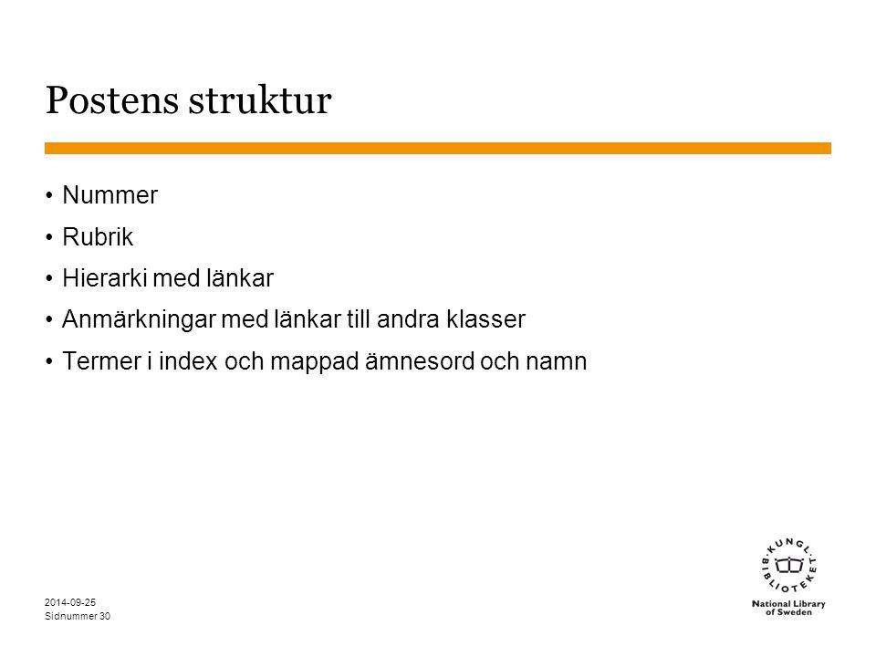 Postens struktur Nummer Rubrik Hierarki med länkar
